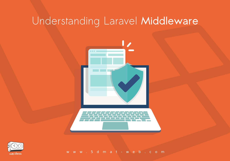 شرح middleware